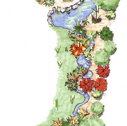 Gartenplanung Bachlauf