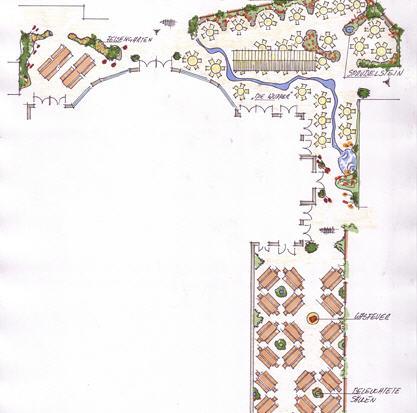 Gartenplnaung Biergarten